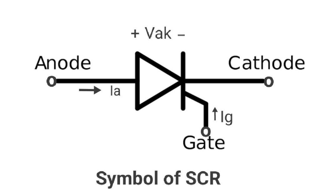 Symbol of SCR